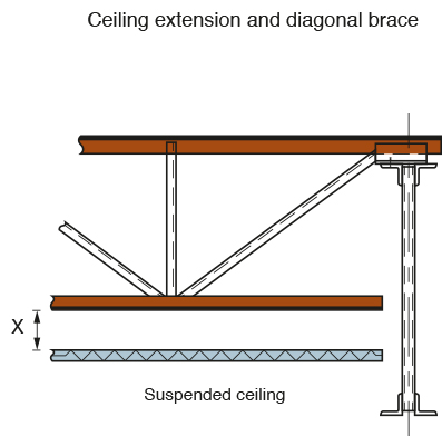 ceiling-extension-diagonal-brace